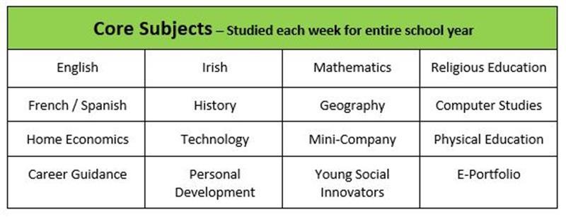 TY Core Subjects.JPG